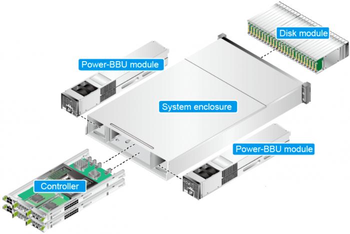 Huawei OceanStor Dorado 3000 V3 Components