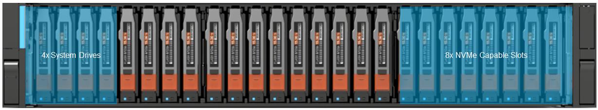 Dell EMC Unity XT 680F DPE