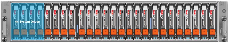 Dell EMC Unity XT DPE