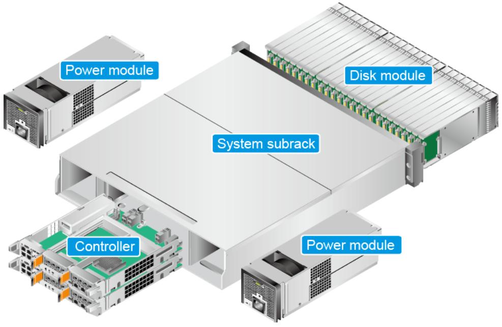 Huawei OceanStor 5110 V5 Components