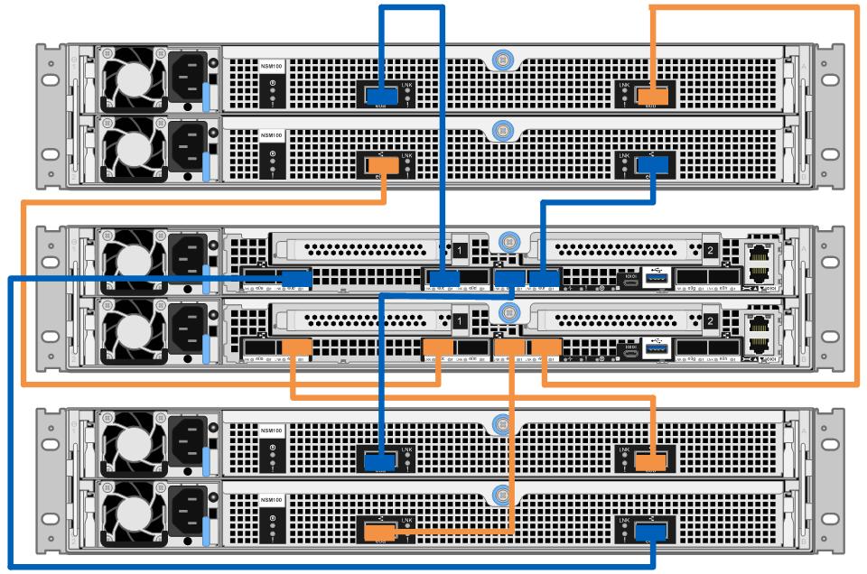 NetApp NS224 Rear Cabling