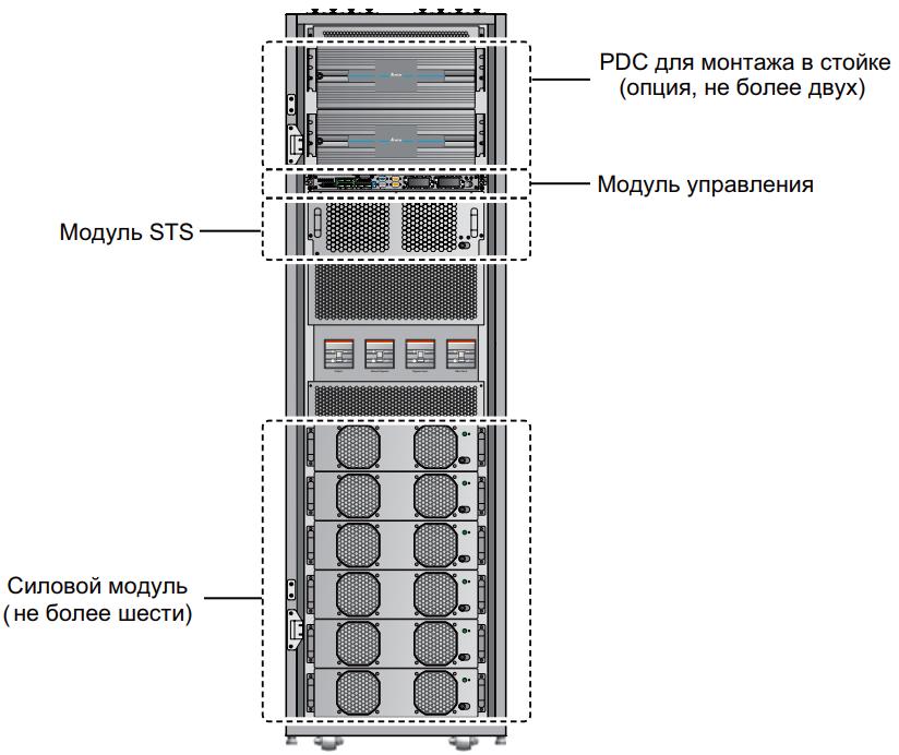 Delta Modulon DPH 150-Components