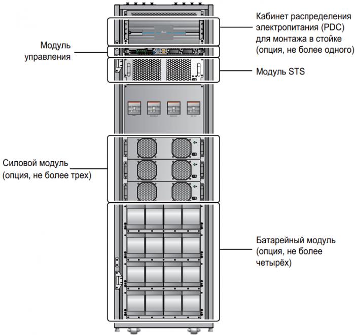 Delta Modulon DPH 75-Components