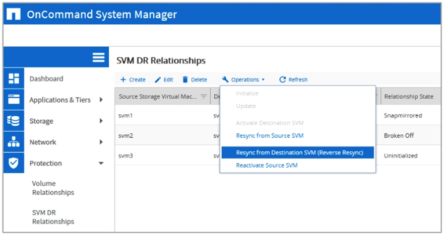 NetApp-OnCommand-Systems-Manager