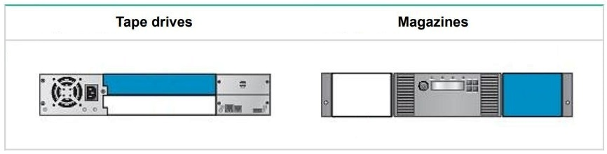 HPE StoreEver MSL2024 Tape Library Partitions