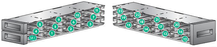 HPE StoreEver MSL2024 Tape Library magazine-slots
