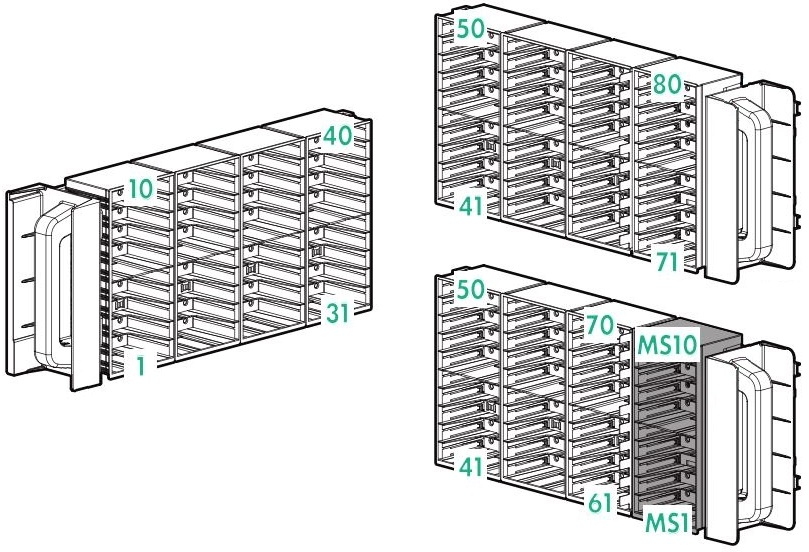 HPE StoreEver MSL6480 Tape Library Magazine